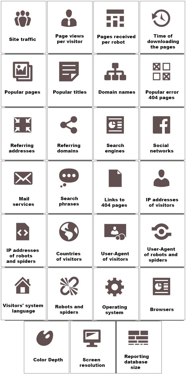 Site Visitor Statistics for WordPress 17